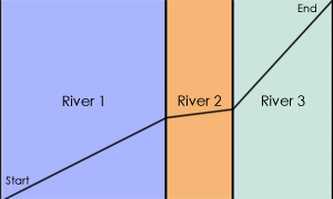Rivers Example
